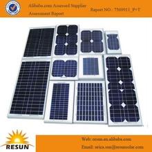 Solar factory solar panel pakistan lahore
