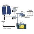 bluesun alta qualidade 500w kits de painel solar para casa
