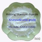 provide titanium dioxide rutile 94%