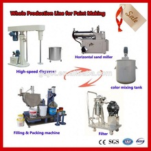 JCT waterproof floor coating making machines