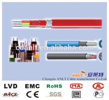 High temperature Self-regulating Heating Cable