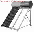 solar de tubos de compra directa del fabricante de china para de acero inoxidable calentador de agua solar