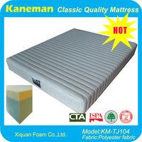 2014 Top Grade High Quality Mattress Polyester Foam