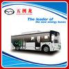 7.5m Mini Electric bus