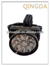 New products rechargeable led high power cree led headlamp