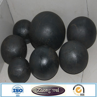 High quality forged steel balls for mining