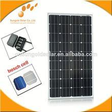 China Manufacturers panels solar energy