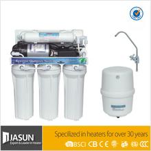 ro water filter machine