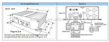 Economic 4ch SD Card wkp mdvr GPS Optional for bus mini bus school bus