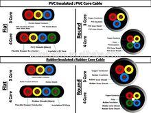 Round / Flat PVC / Rubber submersible pump power cable 3 core / 4 core Oil-resistant & Water-proof **L**