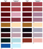 pigment red oxide price