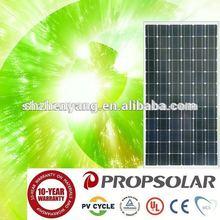 current monocrystalline solar panel price 12v 20w solar panel in high quality