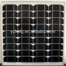 Popular price per watt solar panels in Pakistan in lahore hot sale