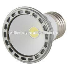 Hot selling! 260lm 4w mini led cob spot(TUV&CE&RoHS)