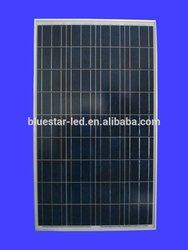 100 watts solar panel