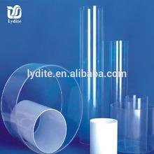 Propylene pipe manufacturing