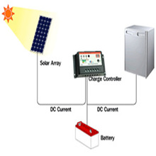 Bluesun cheap design off-grid 2kw solar power system with battery for home use