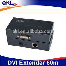 eKL-DE60 DVI extender 60 meters