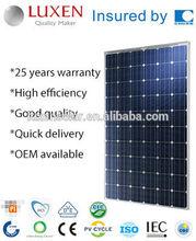 250W hyper power Mono Solar Panel Photovoltaic Solar Panel