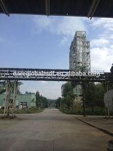 MDF Factory Direct / MDF Manufacturer
