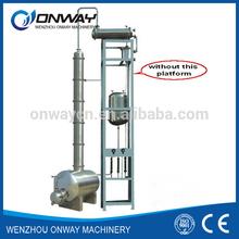 JH methanol distillation