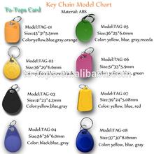 mini ID of Access Card / ID key chain card / Access ID Magnetic card