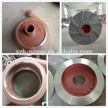centrifugal Slurry Pump Parts and spares