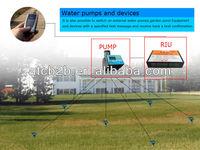 temperature monitoring systems air conditioner remote control