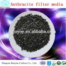 Anthracite coal,anthracite coal price