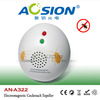 Ultrasonic Electronic Anti Mouse Mosquito Insect Cockroach Pest Reject