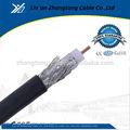 Cable coaxial rg serie( rg11, rg 6, rg59, rg213, rg214, rg58)