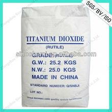 94% puirty tio2 glass coating titanium dioxide rutile