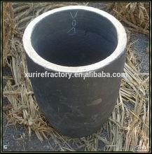 refractory silicon carbide SiC crucibles