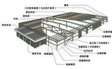 fabrication steel structure steel frame metal roof prefab lowes cost workshop