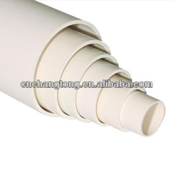0.63 MPa PVC-M Hot Sales High Impact Resistance Water Supply Pipe