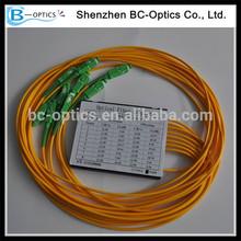 lc fiber optic coupler in ethernet
