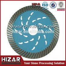 circular saw, angle grinder type mini circular saw