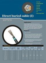 GYFTY Cables