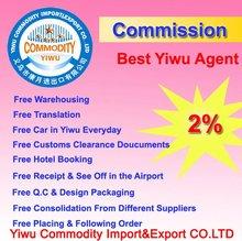 Yiwu Business Agent