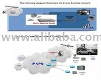 SAT Broadband Communications software