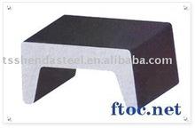 channel steel(ASTM,JIS,DIN GB Standard)