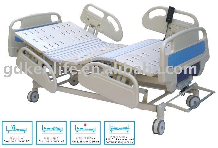 Medical Devices | Hospital Beds, Medical Technology  Medical