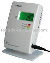 Electrochemical Ozone Monitor