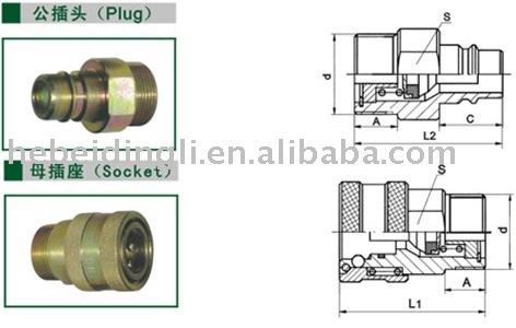 close hydraulic quick coupling