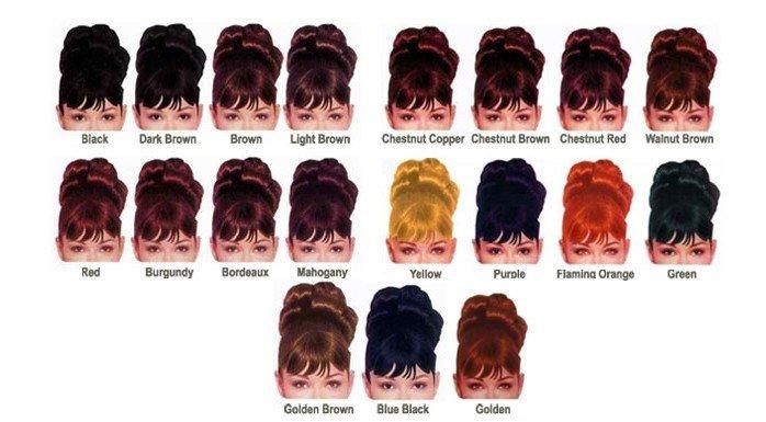 El medio en la farmacia de los cabellos sobre la persona a las mujeres
