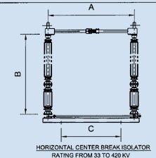 HORIZONTAL CENTRE BREAK TYPE ISOLATOR