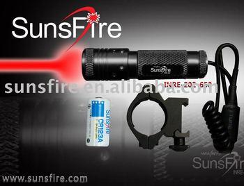 5mw Red Dot Riflescope laser