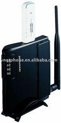 3G WiFi 802.11B/G Wireless Router HSDPA/HSUPA/CDMA EVDO
