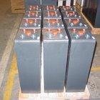 2V 1000AH Valve Regulated Storage Battery(Telecom Use)