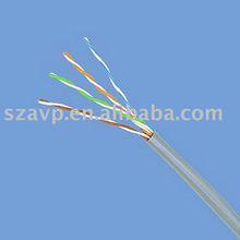 Cat5e/Cat6/Cat6a/Cat7 utp 24awg/4p 0.5mm copper